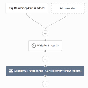 Cart Recovery Automation Thumb